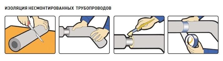 Монтаж трубок энергофлекс супер на несмонтированные трубы
